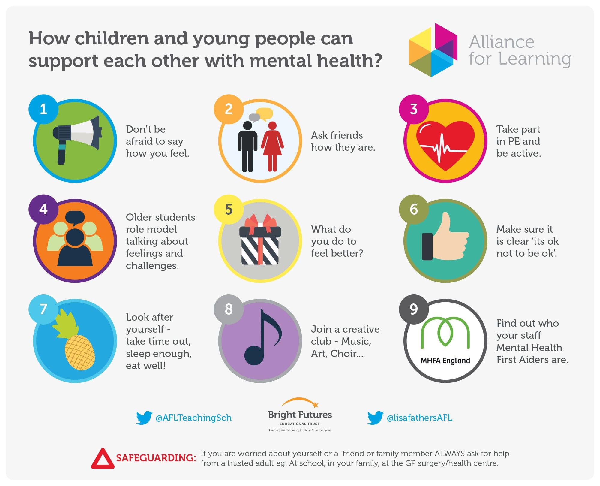 AFL_ChildMentalHealth-Infographic-v3